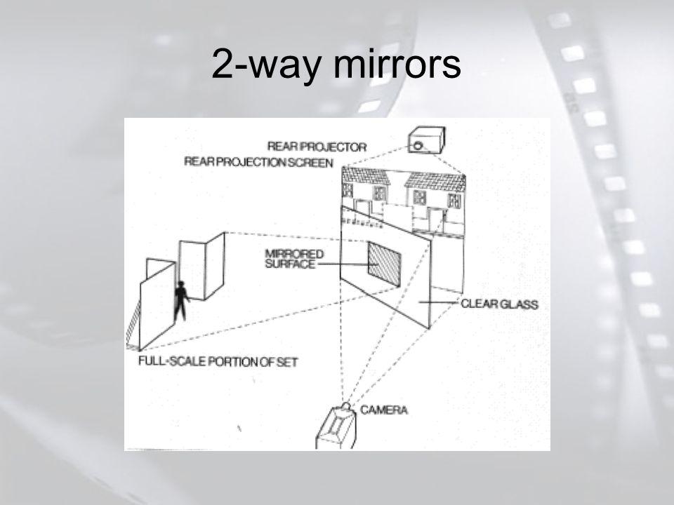 2-way mirrors