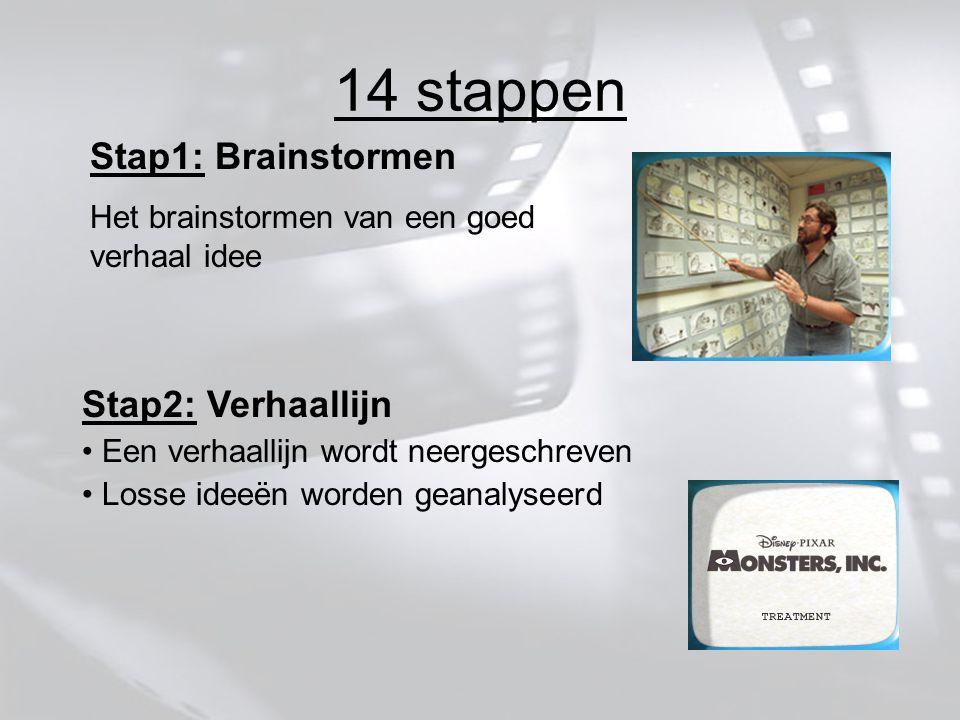 14 stappen Stap1: Brainstormen Het brainstormen van een goed verhaal idee Stap2: Verhaallijn Een verhaallijn wordt neergeschreven Losse ideeën worden geanalyseerd