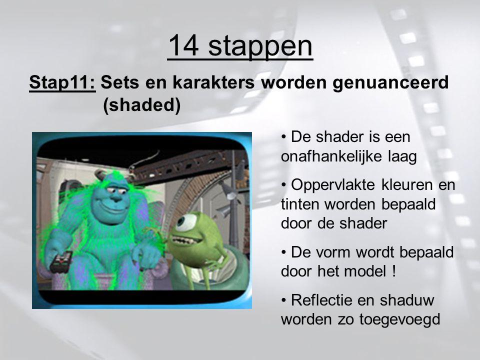 14 stappen Stap11: Sets en karakters worden genuanceerd (shaded) De shader is een onafhankelijke laag Oppervlakte kleuren en tinten worden bepaald door de shader De vorm wordt bepaald door het model .