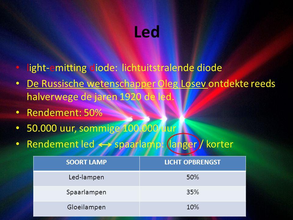 Led light-emitting diode: De Russische wetenschapper Oleg Losev ontdekte reeds halverwege de jaren 1920 de led. Rendement: 50% 50.000 uur, sommige 100