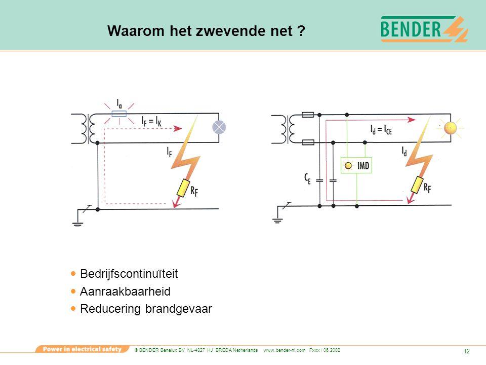 © BENDER Benelux BV NL-4827 HJ BREDA Netherlands www.bender-nl.com Fxxx / 06.2002 12 Waarom het zwevende net ? Bedrijfscontinuïteit Aanraakbaarheid Re