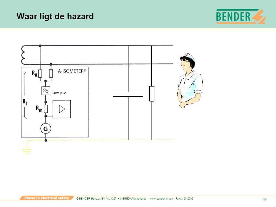 © BENDER Benelux BV NL-4827 HJ BREDA Netherlands www.bender-nl.com Fxxx / 06.2002 25 Waar ligt de hazard