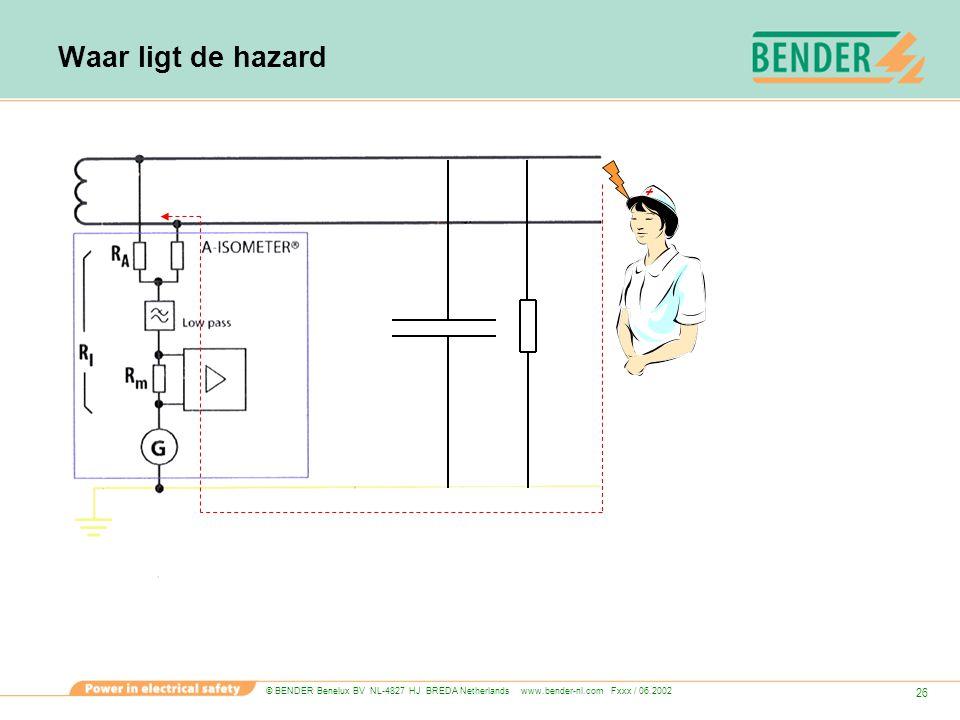 © BENDER Benelux BV NL-4827 HJ BREDA Netherlands www.bender-nl.com Fxxx / 06.2002 26 Waar ligt de hazard