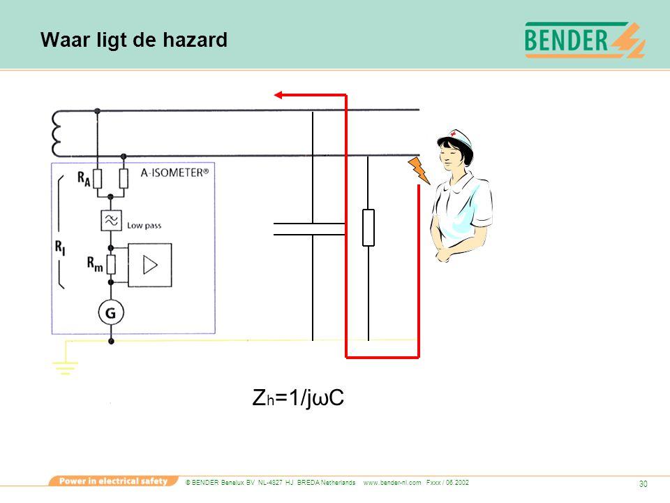 © BENDER Benelux BV NL-4827 HJ BREDA Netherlands www.bender-nl.com Fxxx / 06.2002 30 Waar ligt de hazard Z h =1/jωC