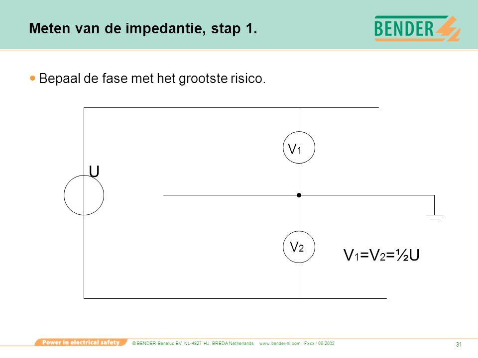 © BENDER Benelux BV NL-4827 HJ BREDA Netherlands www.bender-nl.com Fxxx / 06.2002 31 Meten van de impedantie, stap 1. Bepaal de fase met het grootste
