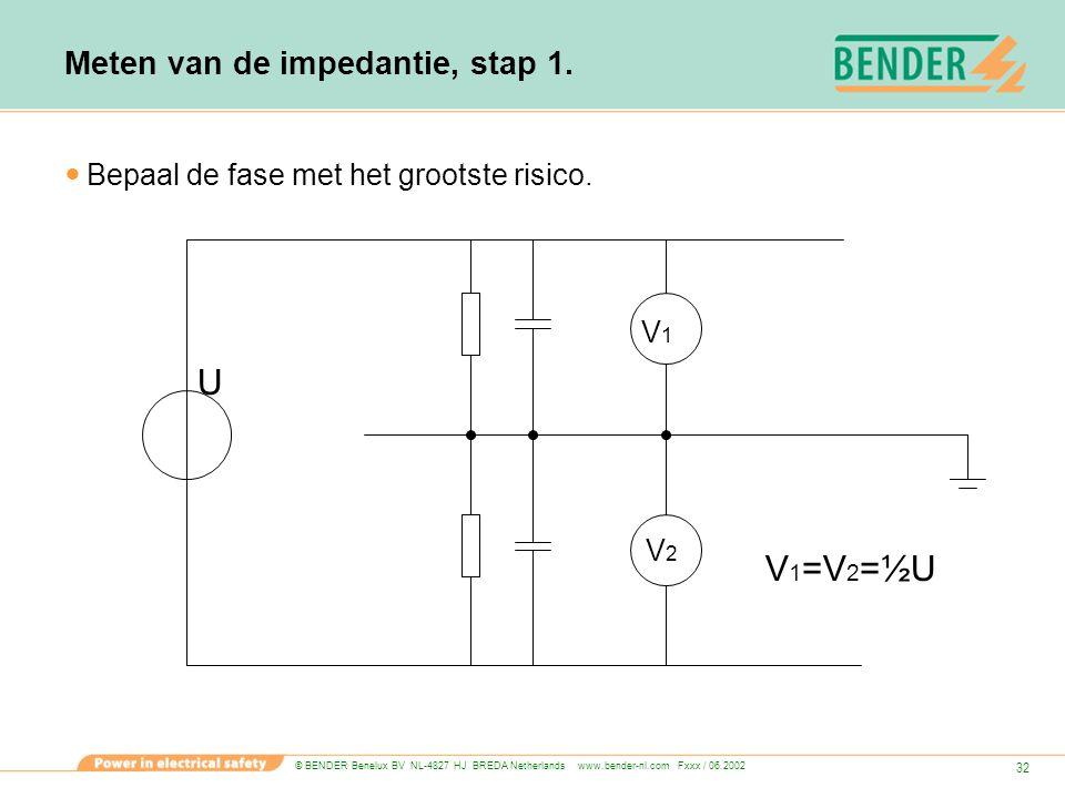 © BENDER Benelux BV NL-4827 HJ BREDA Netherlands www.bender-nl.com Fxxx / 06.2002 32 Meten van de impedantie, stap 1. Bepaal de fase met het grootste