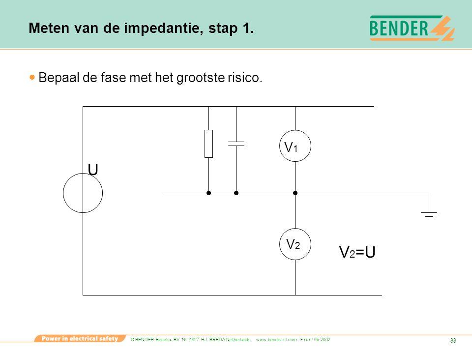 © BENDER Benelux BV NL-4827 HJ BREDA Netherlands www.bender-nl.com Fxxx / 06.2002 33 Meten van de impedantie, stap 1. Bepaal de fase met het grootste