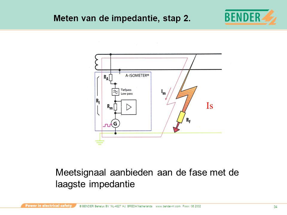 © BENDER Benelux BV NL-4827 HJ BREDA Netherlands www.bender-nl.com Fxxx / 06.2002 34 Meten van de impedantie, stap 2. Is Meetsignaal aanbieden aan de