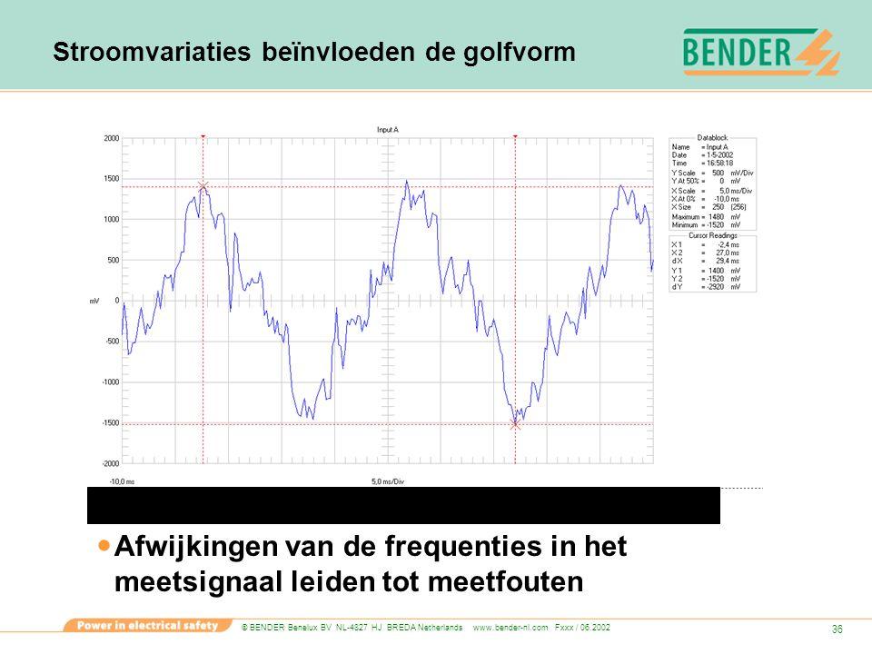 © BENDER Benelux BV NL-4827 HJ BREDA Netherlands www.bender-nl.com Fxxx / 06.2002 36 Stroomvariaties beïnvloeden de golfvorm Afwijkingen van de freque