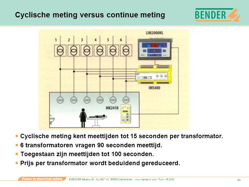 © BENDER Benelux BV NL-4827 HJ BREDA Netherlands www.bender-nl.com Fxxx / 06.2002 44 Cyclische meting versus continue meting Cyclische meting kent mee