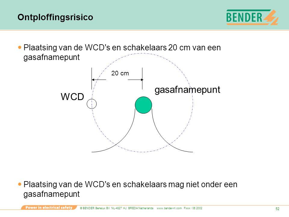 © BENDER Benelux BV NL-4827 HJ BREDA Netherlands www.bender-nl.com Fxxx / 06.2002 52 Ontploffingsrisico Plaatsing van de WCD's en schakelaars 20 cm va