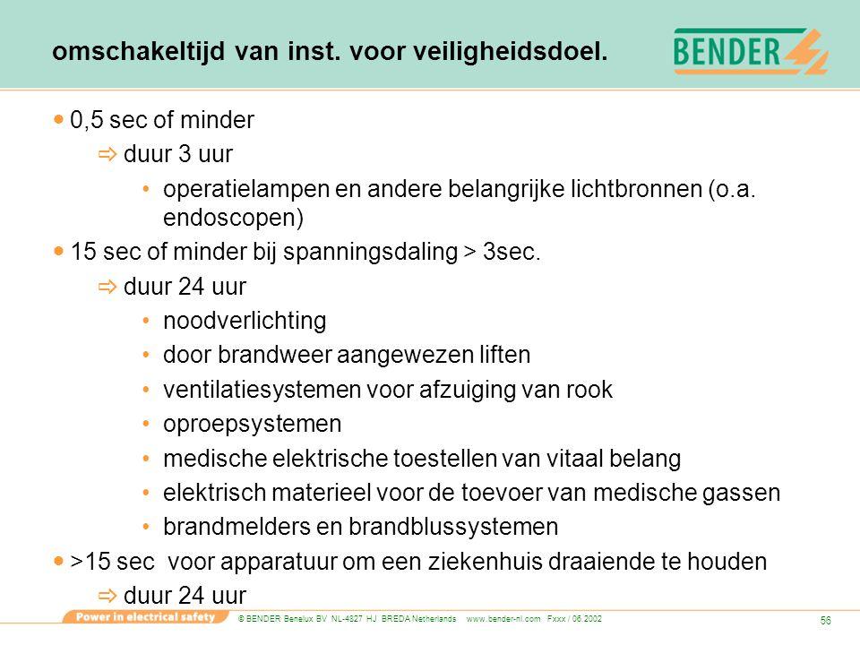 © BENDER Benelux BV NL-4827 HJ BREDA Netherlands www.bender-nl.com Fxxx / 06.2002 56 omschakeltijd van inst. voor veiligheidsdoel. 0,5 sec of minder 