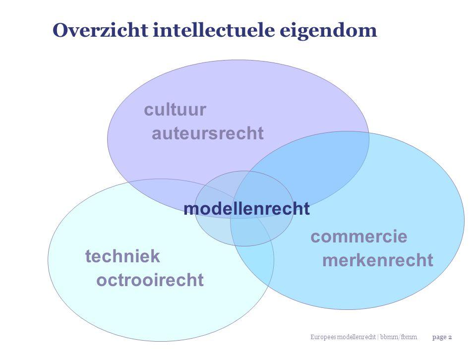 Europees modellenrecht | bbmm/fbmmpage 2 Overzicht intellectuele eigendom techniek commercie cultuur octrooirecht merkenrecht auteursrecht modellenrec