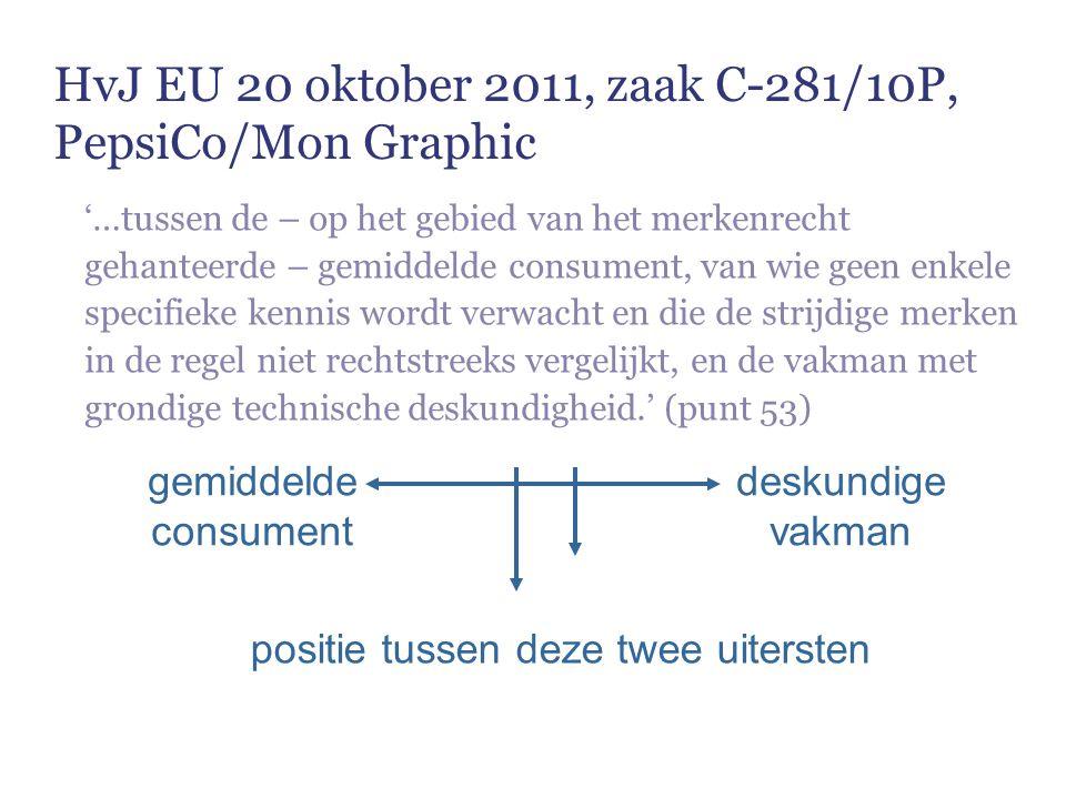 gemiddelde consument deskundige vakman positie tussen deze twee uitersten HvJ EU 20 oktober 2011, zaak C-281/10P, PepsiCo/Mon Graphic '…tussen de – op