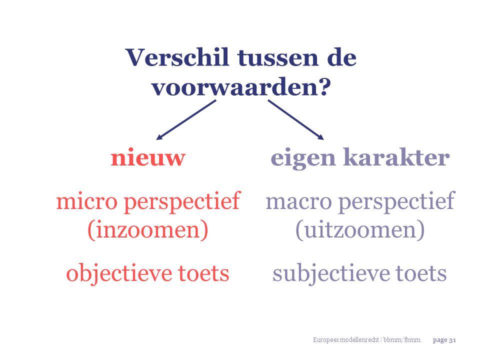 Europees modellenrecht | bbmm/fbmmpage 31 Verschil tussen de voorwaarden? nieuw micro perspectief (inzoomen) objectieve toets eigen karakter macro per