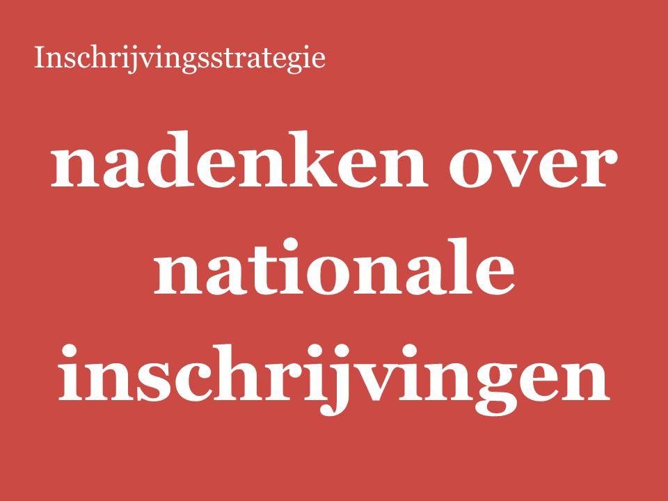 Europees modellenrecht | bbmm/fbmmpage 81 Inschrijvingsstrategie nadenken over nationale inschrijvingen