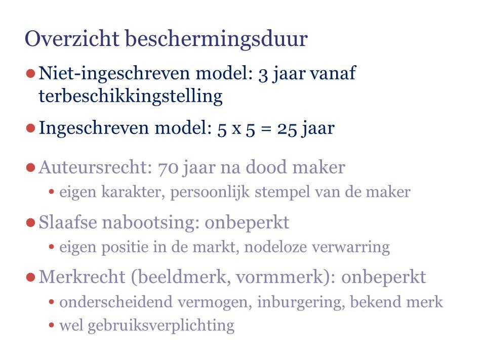 Overzicht beschermingsduur ● Niet-ingeschreven model: 3 jaar vanaf terbeschikkingstelling ● Ingeschreven model: 5 x 5 = 25 jaar ● Auteursrecht: 70 jaa