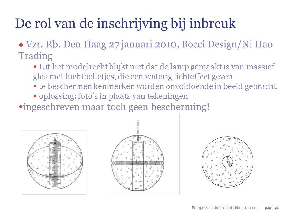 Europees modellenrecht | bbmm/fbmmpage 90 De rol van de inschrijving bij inbreuk ● Vzr. Rb. Den Haag 27 januari 2010, Bocci Design/Ni Hao Trading Uit