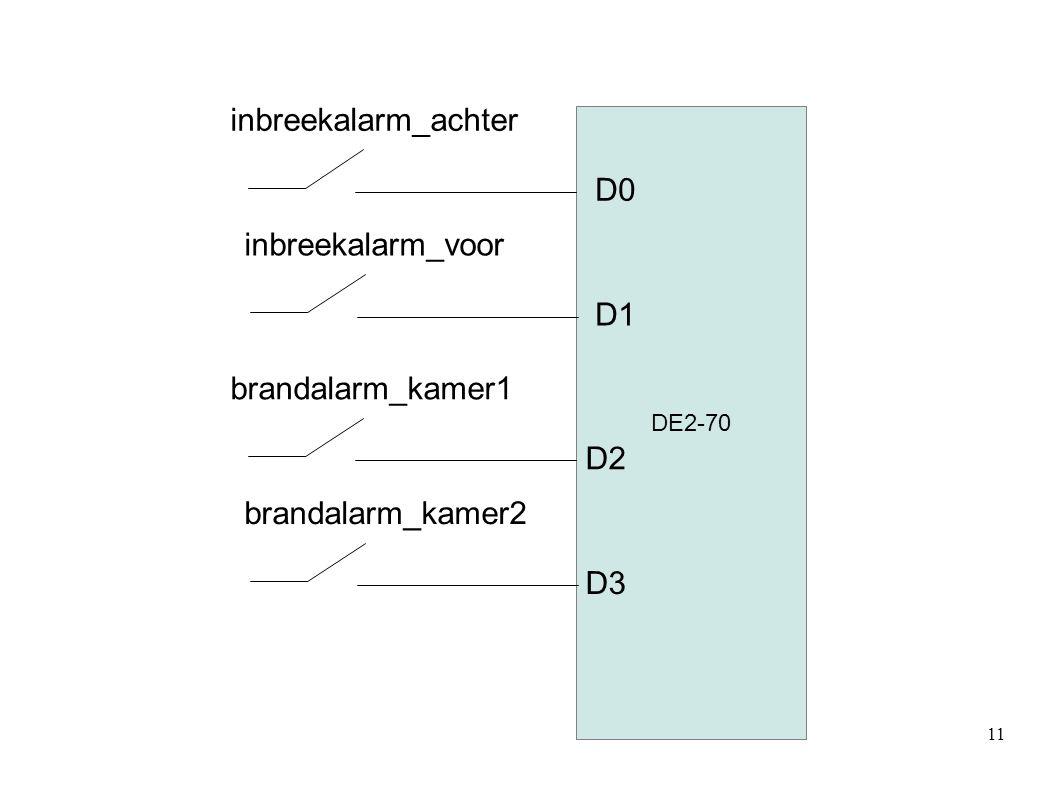 DE2-70 brandalarm_kamer1 brandalarm_kamer2 inbreekalarm_achter inbreekalarm_voor D1 D2 D3 D0 11