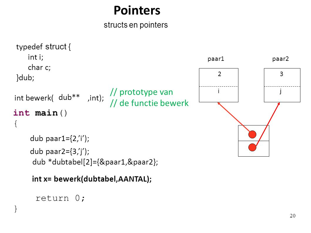 dub *dubtabel[2]={&paar1,&paar2}; int x= bewerk(dubtabel,AANTAL); int bewerk(,int); dub** typedef struct { int i; char c; }dub; dub paar2={3,'j'); dub