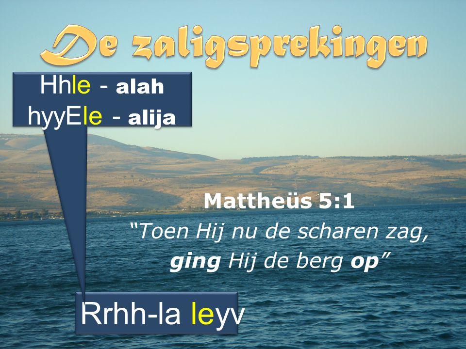 Het draait om het Evangelie van het Koninkrijk Mattheüs 4 23 En Hij trok rond in geheel Galilea en leerde in hun synagogen en verkondigde het evangelie van het Koninkrijk en genas alle ziekte en alle kwaal onder het volk.