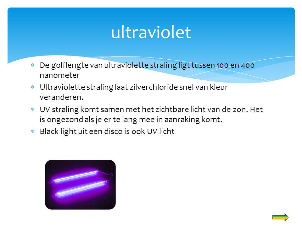  De golflengte van ultraviolette straling ligt tussen 100 en 400 nanometer  Ultraviolette straling laat zilverchloride snel van kleur veranderen. 