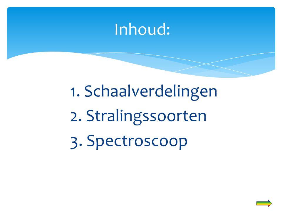 1. Schaalverdelingen 2. Stralingssoorten 3. Spectroscoop Inhoud: