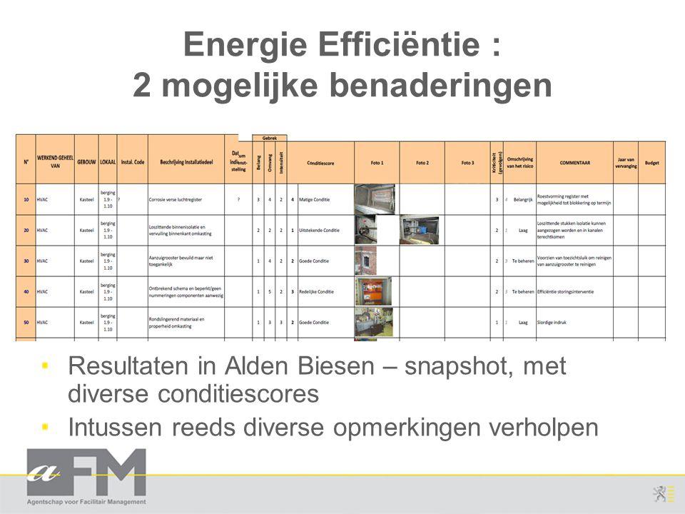 Energie Efficiëntie : 2 mogelijke benaderingen Resultaten in Alden Biesen – snapshot, met diverse conditiescores Intussen reeds diverse opmerkingen ve