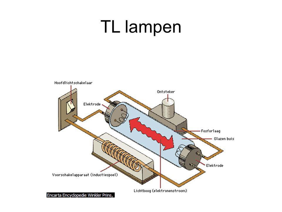 TL lampen
