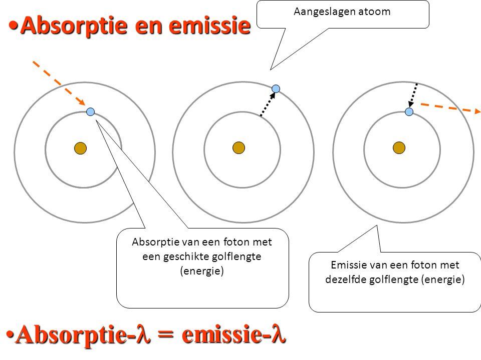 Absorptie en emissieAbsorptie en emissie Absorptie van een foton met een geschikte golflengte (energie) emissie- emissie- Aangeslagen atoom Emissie van een foton met dezelfde golflengte (energie) Absorptie- =Absorptie- =