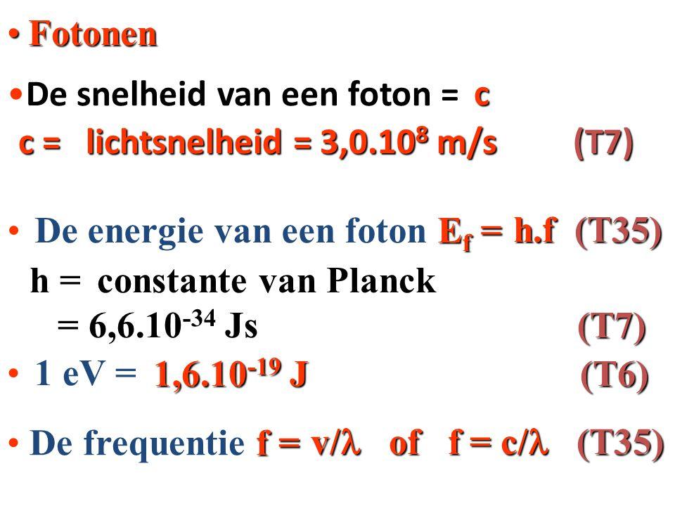 c v/ of f = c/  ( T35) De snelheid van een foton =De snelheid van een foton = De frequentie f = De frequentie f = FotonenFotonen De energie van een foton E f =De energie van een foton E f = h.f (T35) c =lichtsnelheid = 3,0.108 m/s (T7) 1 eV =1 eV = 1,6.10 -19 J (T6) h = constante van Planck = 6,6.10 -34 Js (T7)