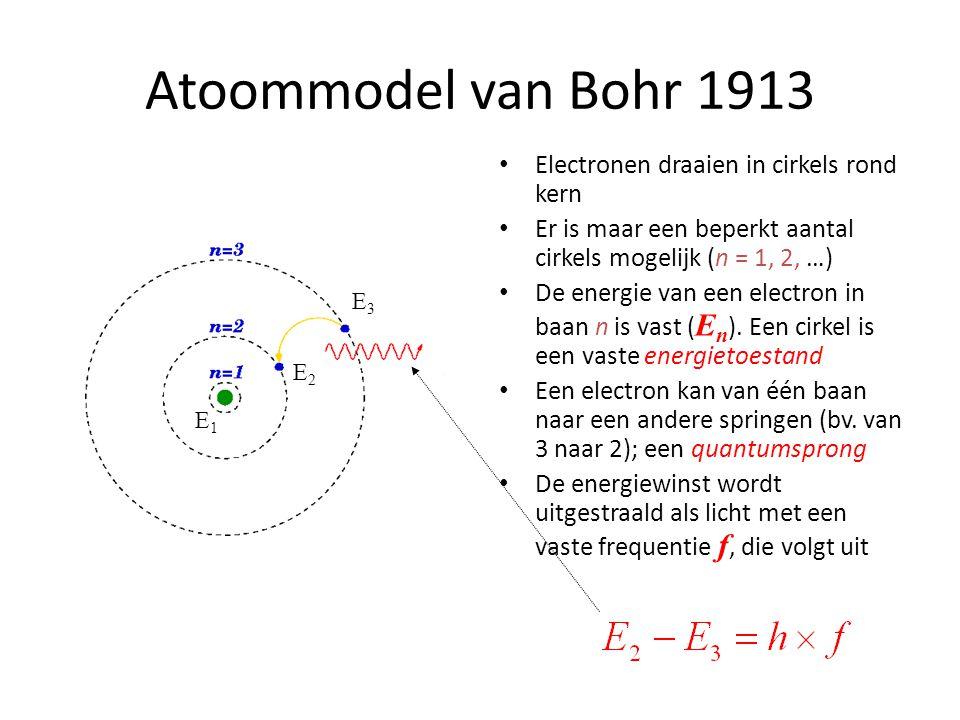 Atoommodel van Bohr 1913 Electronen draaien in cirkels rond kern Er is maar een beperkt aantal cirkels mogelijk (n = 1, 2, …) De energie van een electron in baan n is vast ( E n ).
