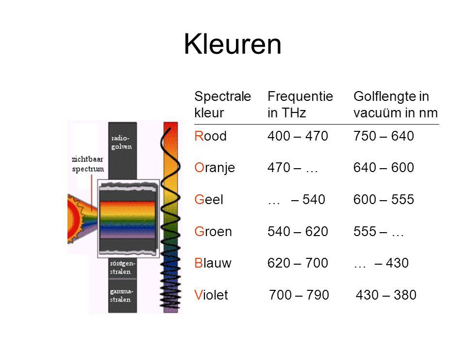 Kleuren Violet 700 – 790 430 – 380 Spectrale kleur Frequentie in THz Golflengte in vacuüm in nm Rood400 – 470750 – 640 Oranje470 – …640 – 600 Geel… – 540600 – 555 Groen540 – 620555 – … Blauw620 – 700… – 430