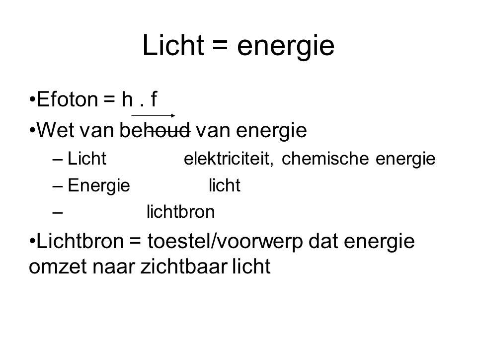 Licht = energie Efoton = h.