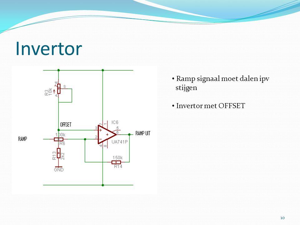 Invertor Ramp signaal moet dalen ipv stijgen Invertor met OFFSET 10
