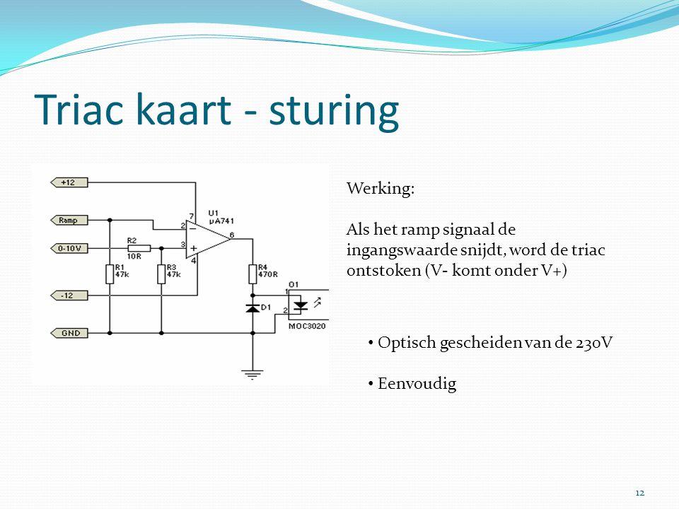 Triac kaart - sturing Werking: Als het ramp signaal de ingangswaarde snijdt, word de triac ontstoken (V- komt onder V+) Optisch gescheiden van de 230V Eenvoudig 12