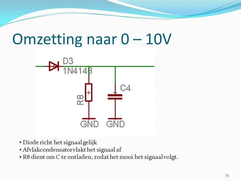 Omzetting naar 0 – 10V 23 Diode richt het signaal gelijk Afvlakcondensator vlakt het signaal af R8 dient om C te ontladen, zodat het mooi het signaal volgt.