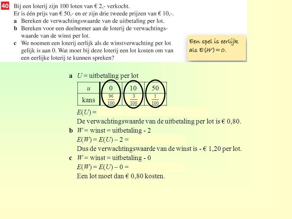 aU = uitbetaling per lot E(U) = 0 · 0,96 + 10 · 0,03 + 50 · 0,01 = 0,80 De verwachtingswaarde van de uitbetaling per lot is € 0,80. bW = winst = uitbe