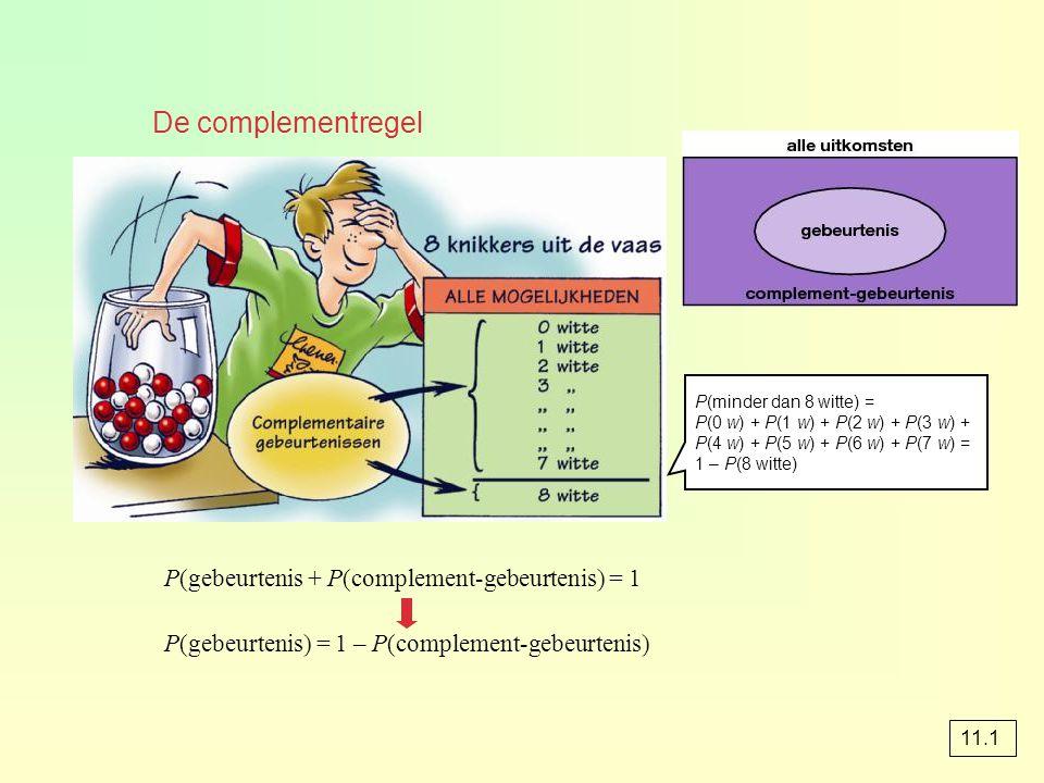 De complementregel P(gebeurtenis + P(complement-gebeurtenis) = 1 P(gebeurtenis) = 1 – P(complement-gebeurtenis) P(minder dan 8 witte) = P(0 w) + P(1 w