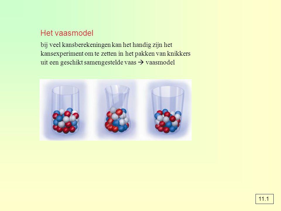 Het vaasmodel bij veel kansberekeningen kan het handig zijn het kansexperiment om te zetten in het pakken van knikkers uit een geschikt samengestelde