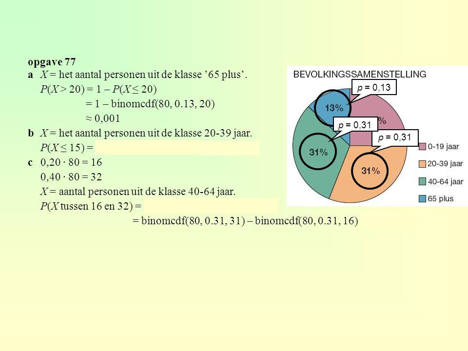 opgave 77 aX = het aantal personen uit de klasse '65 plus'. P(X > 20) = 1 – P(X ≤ 20) = 1 – binomcdf(80, 0.13, 20) ≈ 0,001 bX = het aantal personen ui