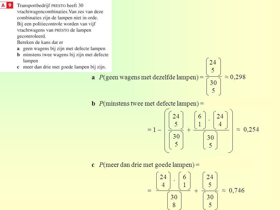 aP(niets wint) = bP(100 euro) = P(1 x € 100) + P(2 x € 50) = cP(20 euro) = P(2 x € 10) = dP(minstens 30 euro) = 1 – P(minder dan 30 euro) = 1 – P(niets) – P(10 euro) – P(20 euro) = = 1 - 50 3 43 3 ≈ 0,630 1 50 3 43 2.