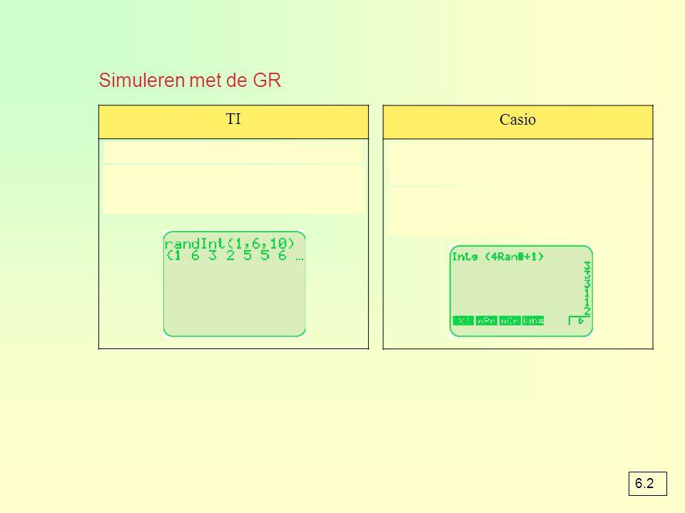 Simuleren met de GR TI MATH-PRB-menu  randInt met randInt(1,6,10) krijg je 10 gehele toevalsgetallen van 1 t/m 6 Casio OPTN-NUM-menu  Intg en OPTN-P