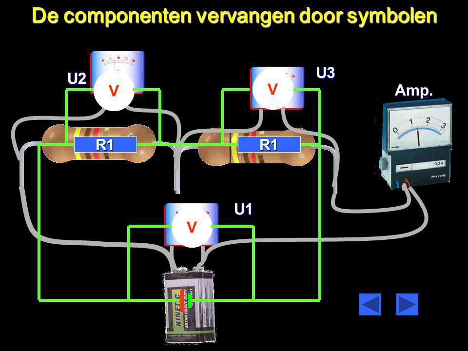 Spanning in de de serieschakeling Deelspanning U2 Deelspanning U3 Amp. De deelspanningen U2 en U3 zijn afhankelijk van de weerstandswaarde Voeding U1