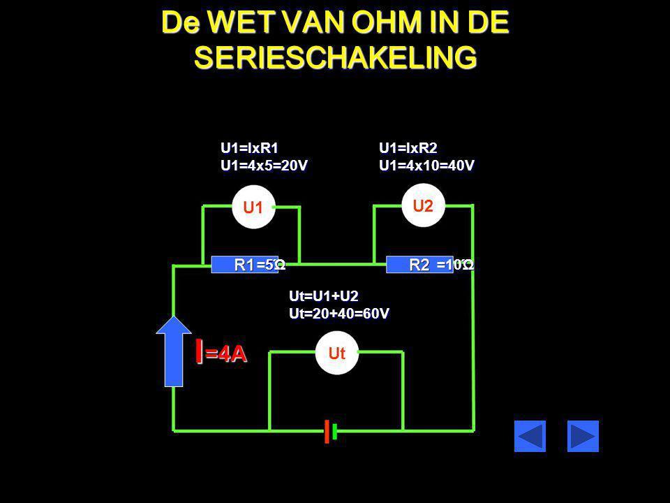 De WET VAN OHM IN DE SERIESCHAKELING I De wet van Ohm U=IxR U1= IxR1 U2= IxR2 Ut = U1+U2