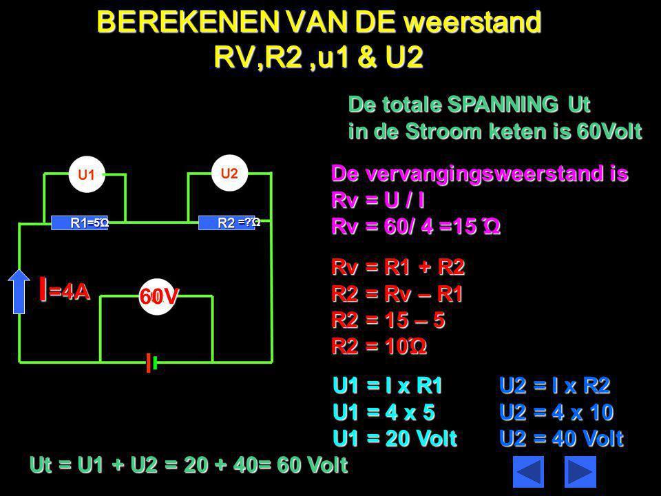 BEREKENEN VAN DE STROOM =5Ώ =15Ώ I =?A Ut=U1+U2 De totale SPANNING Ut in de Stroom keten is Ut = 20 + 60 = 80 I = Ut Rt = 20 + 60 5 +15 = 80 20 = 4A R