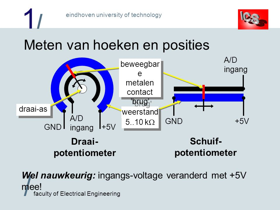 1/1/ / faculty of Electrical Engineering eindhoven university of technology Meten van hoeken en posities +5VGND A/D ingang GND +5V A/D ingang Draai- p