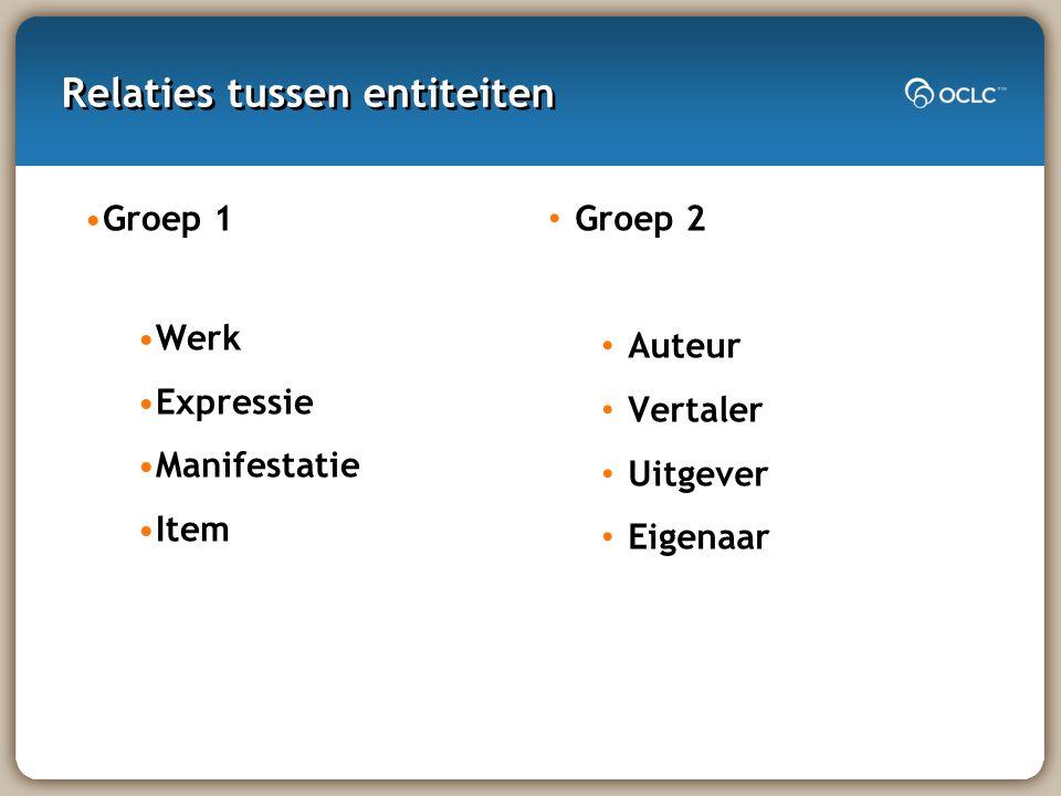 Relaties tussen entiteiten Groep 1 Werk Expressie Manifestatie Item Groep 2 Auteur Vertaler Uitgever Eigenaar