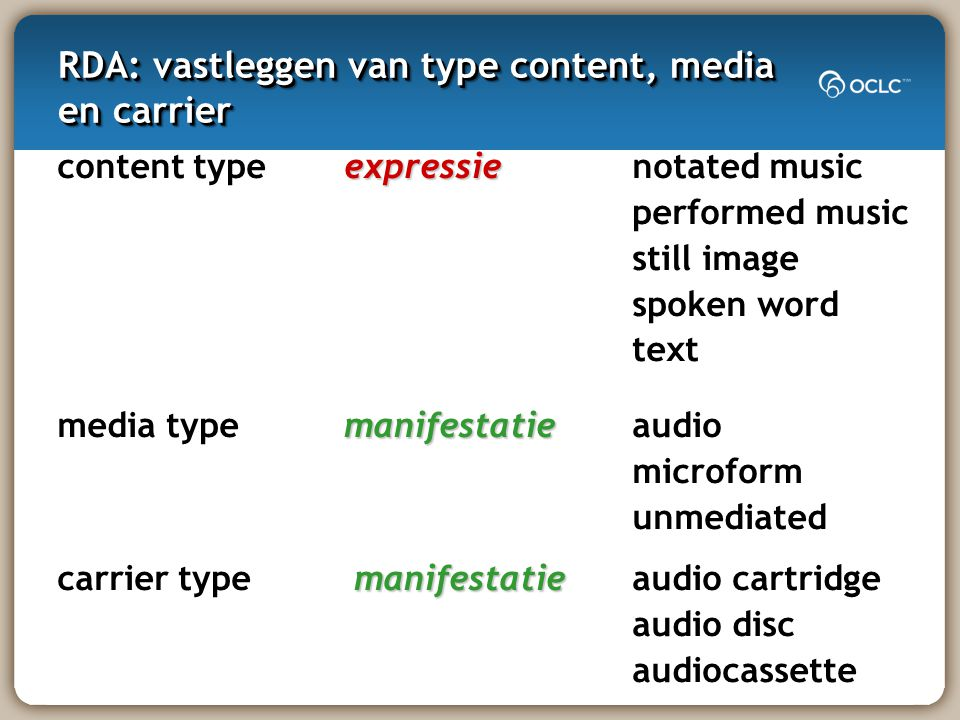 RDA: vastleggen van type content, media en carrier expressie content typeexpressienotated music performed music still image spoken word text manifesta