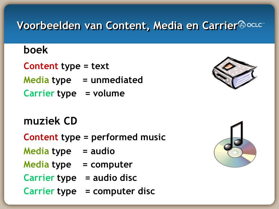 Voorbeelden van Content, Media en Carrier boek Content type = text Media type = unmediated Carrier type = volume muziek CD Content type = performed music Media type = audio Media type = computer Carrier type = audio disc Carrier type = computer disc